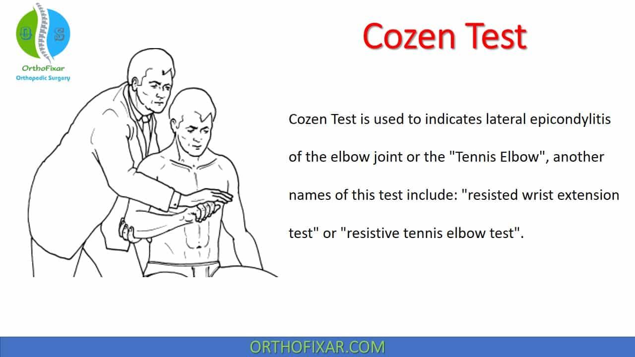 Cozen Test