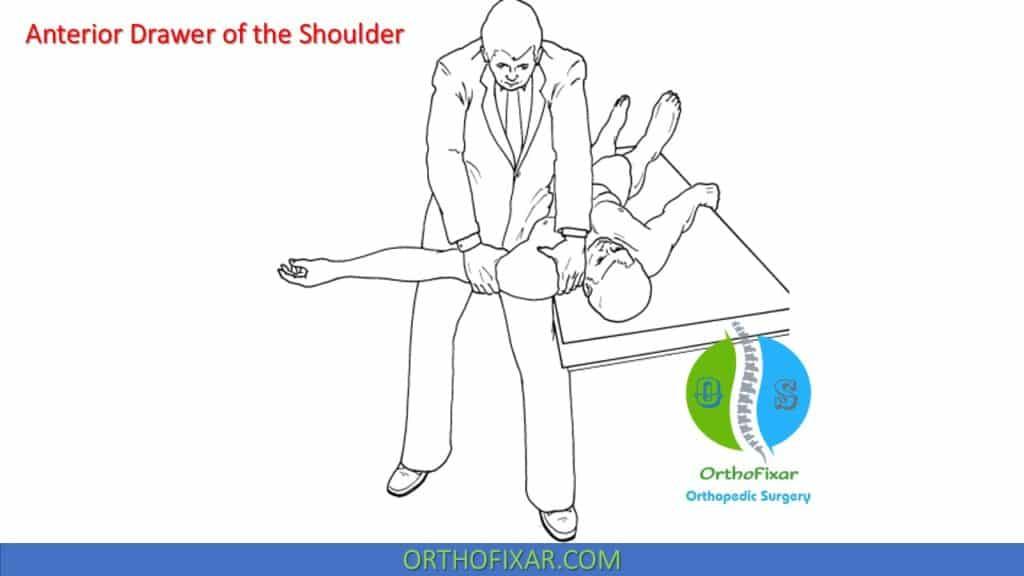 Anterior Drawer of the Shoulder