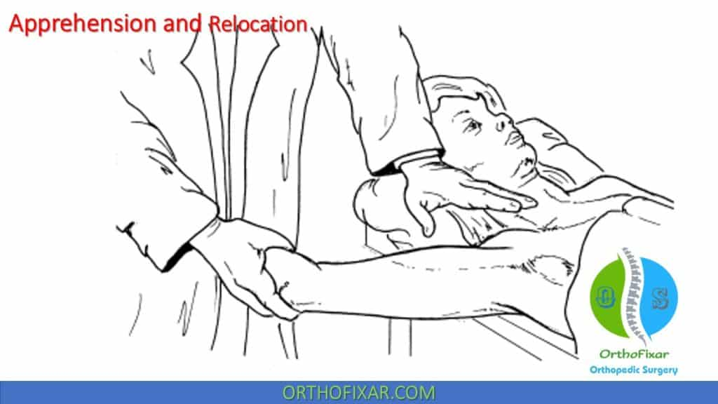 Apprehension and Relocation