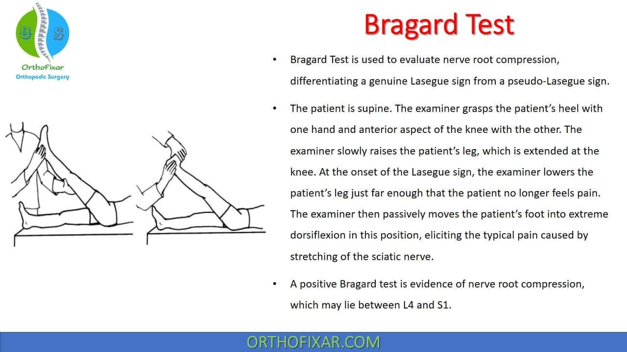 Bragard Test