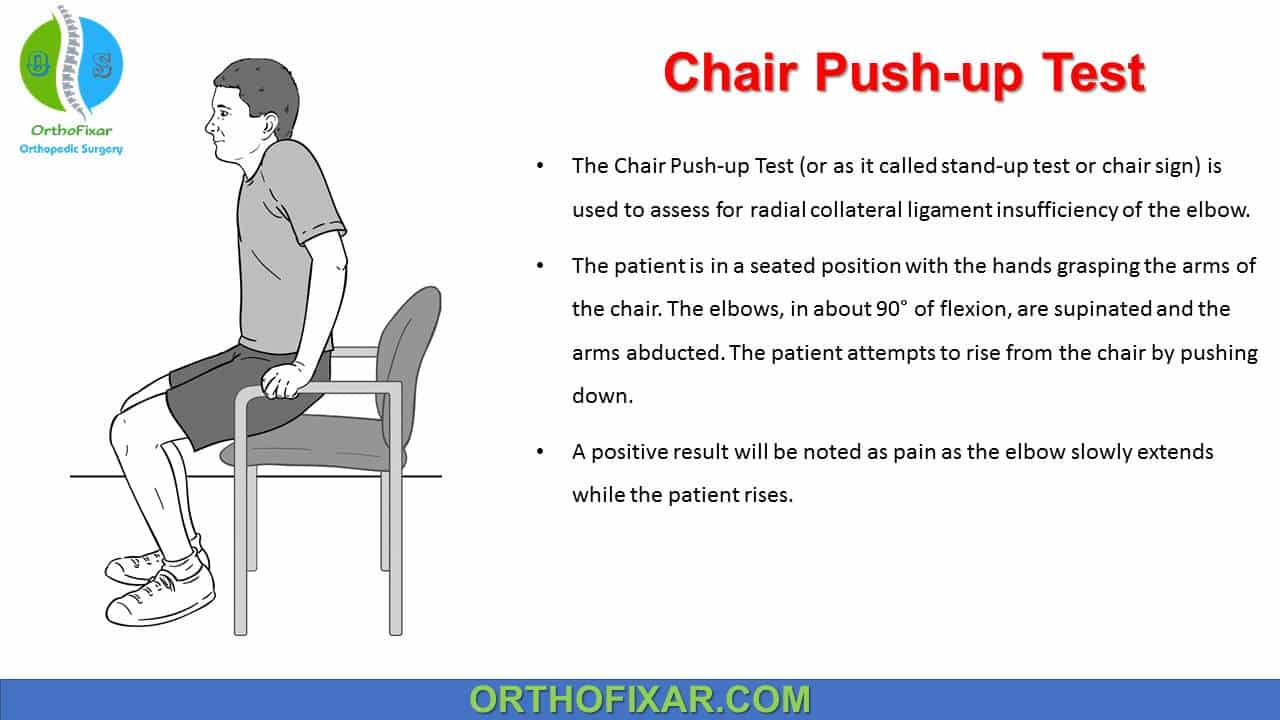 Chair Push-up Test
