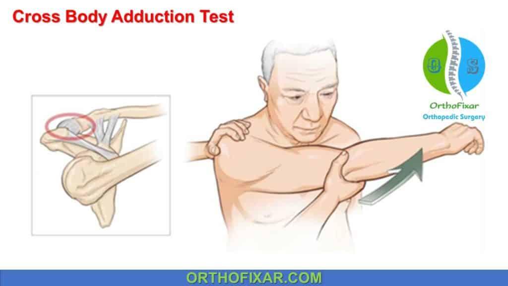 Cross Body Adduction Test