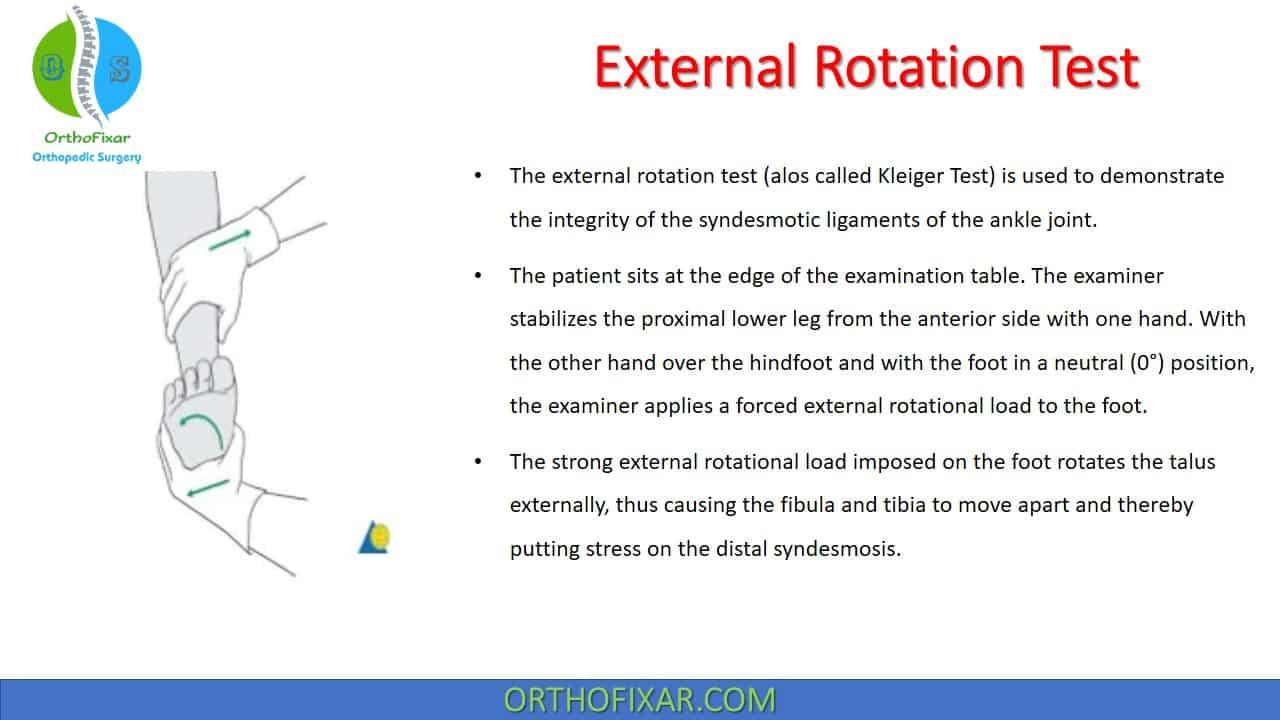 External Rotation Test
