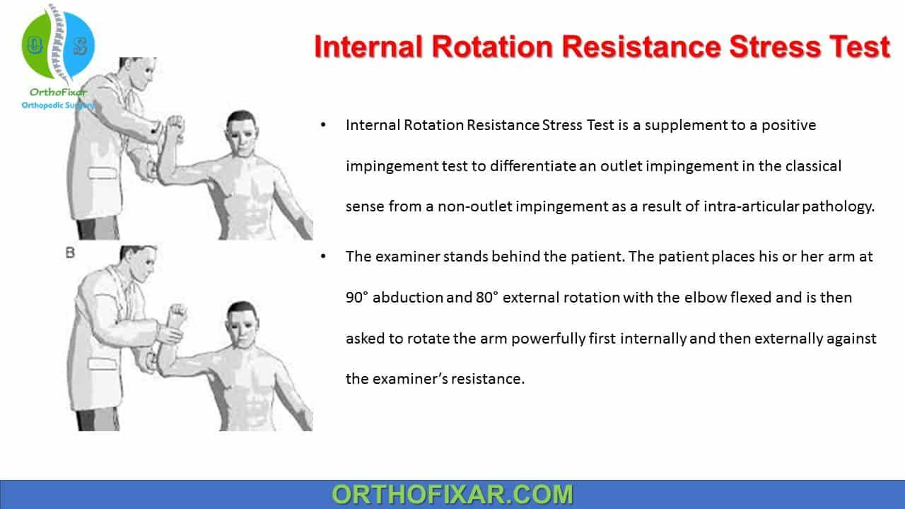 Internal Rotation Resistance Stress Test