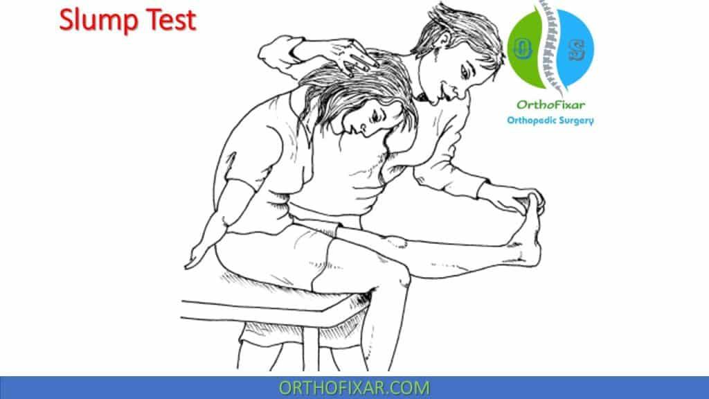 Slump Test