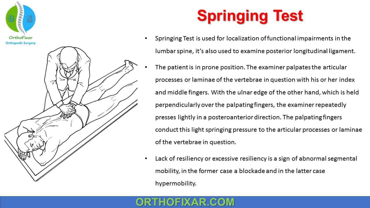 Springing Test
