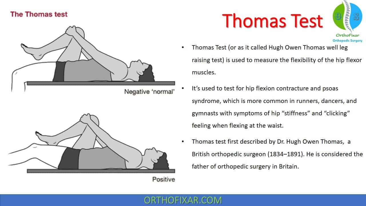 Thomas Test